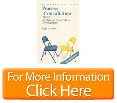 the role and significance of organizational development in a company A successful business process improvement program depends on whether the organization has the right roles and skills in place this research defines the business process improvement roles and depicts three possible reporting structures.